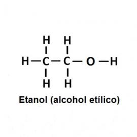 ETANOL Alcohol Etílico, envase 1 litro